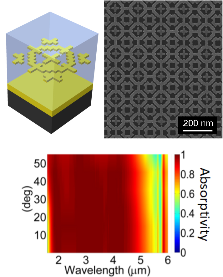 Metamaterial schematic, electron micrograph, and spectrum