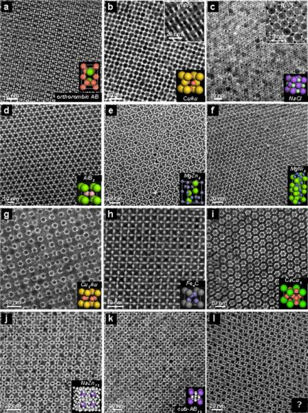 Controlled Function in Inter-dimensional Materials